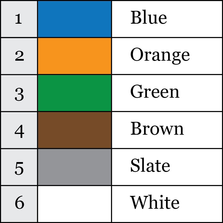 standard fiber optic colour codes nine micron inc
